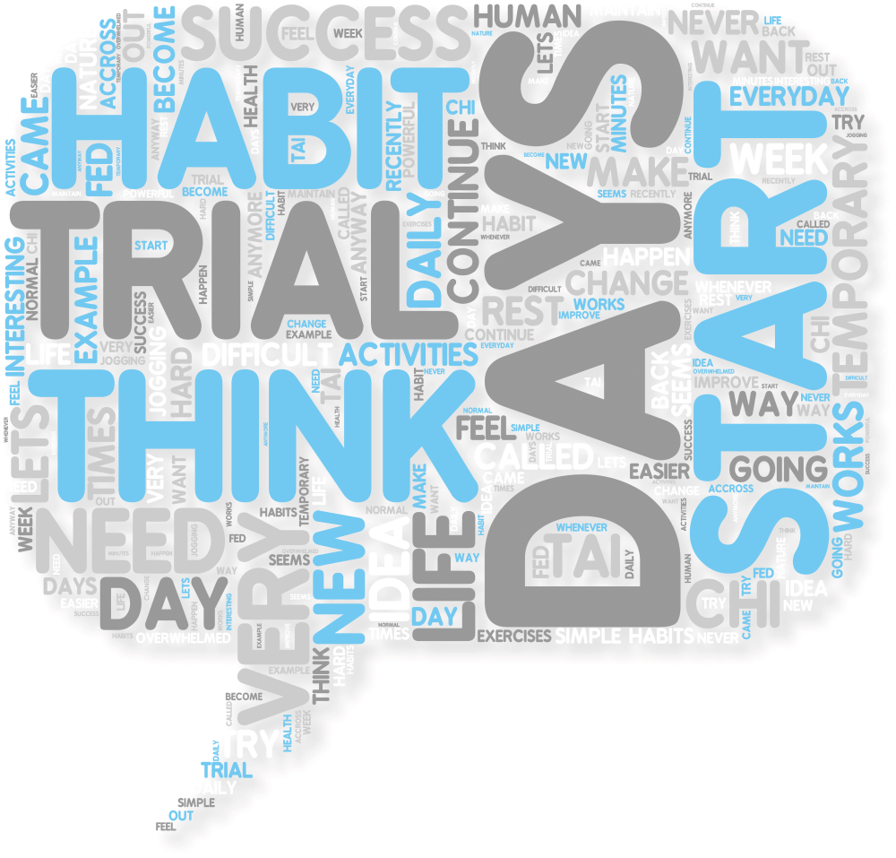 A Minimum Of 21 Days To Create A Habit?